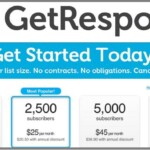 Get Response pricing review 2018 – Best Email marketing Service.