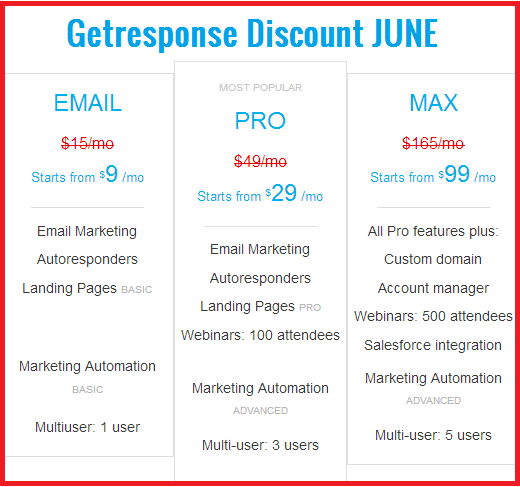 Get Response pricing review 2017 – Best Email marketing Service ...